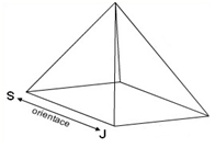 Jak orientovat šungitovou pyramidu.